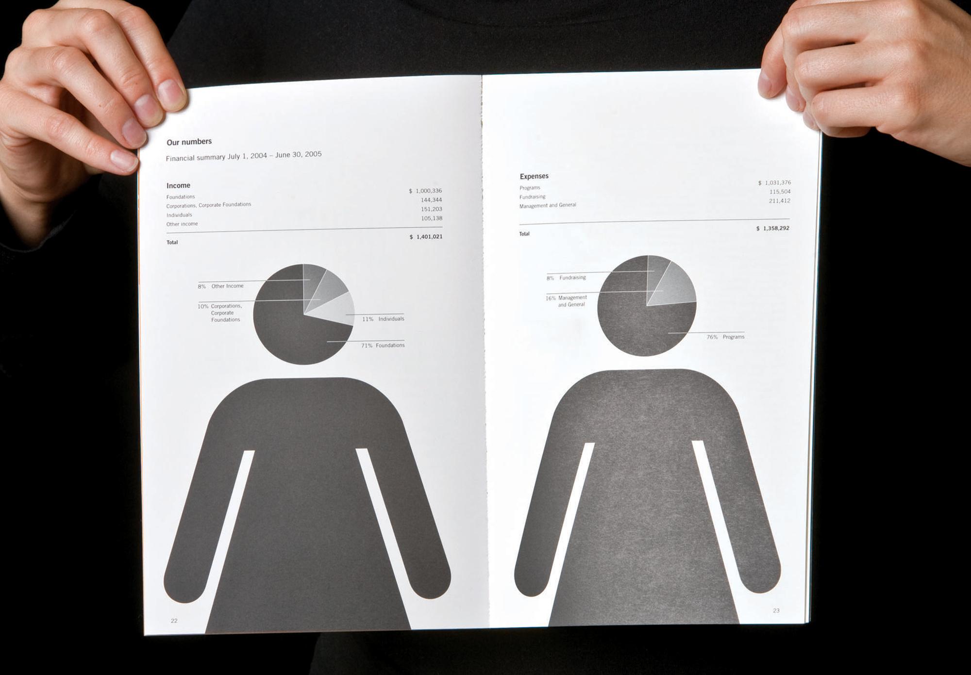 Abrams bücher creative director lebenslauf - Finden - Alles essey