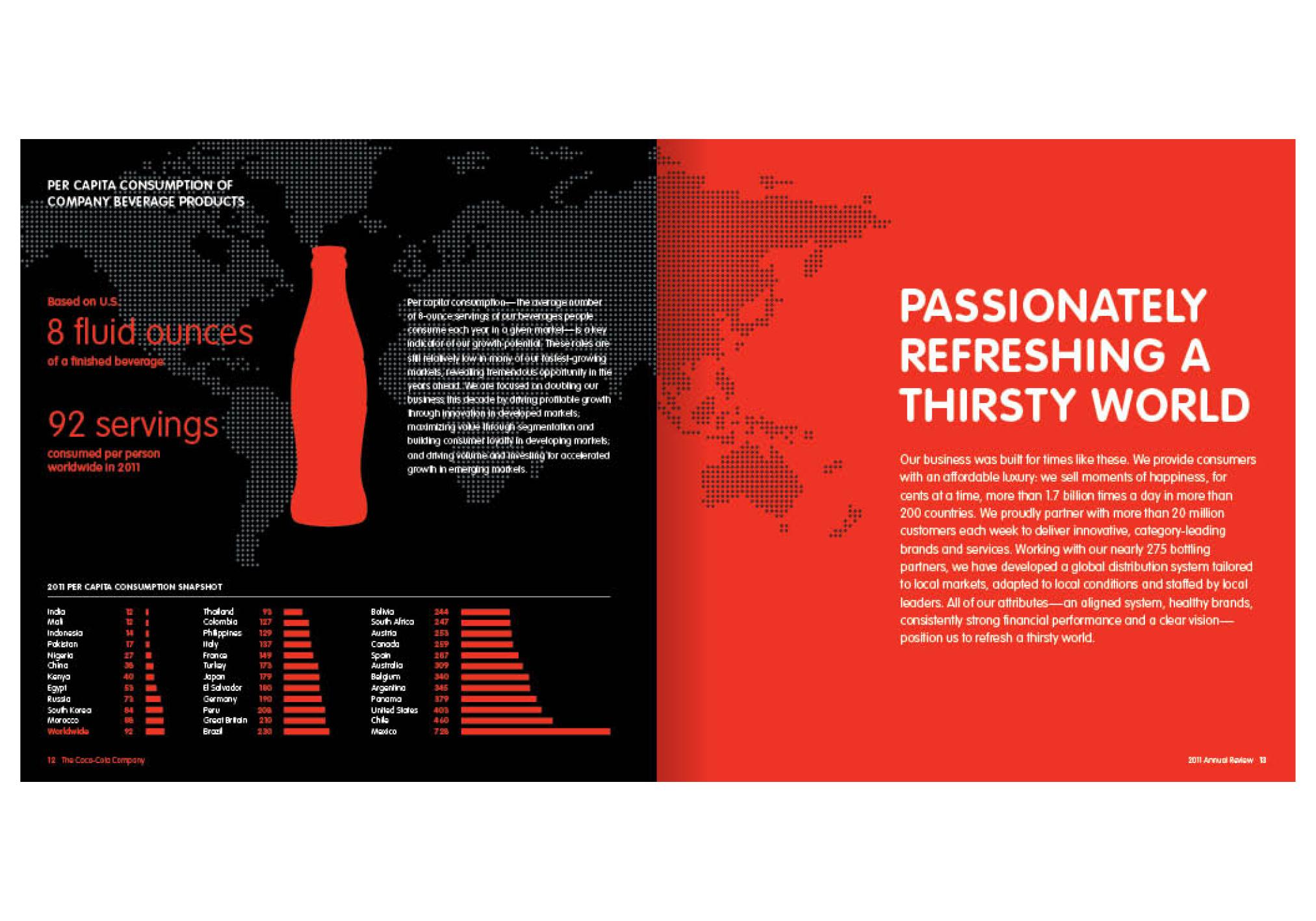 coca cola balance sheet 2011