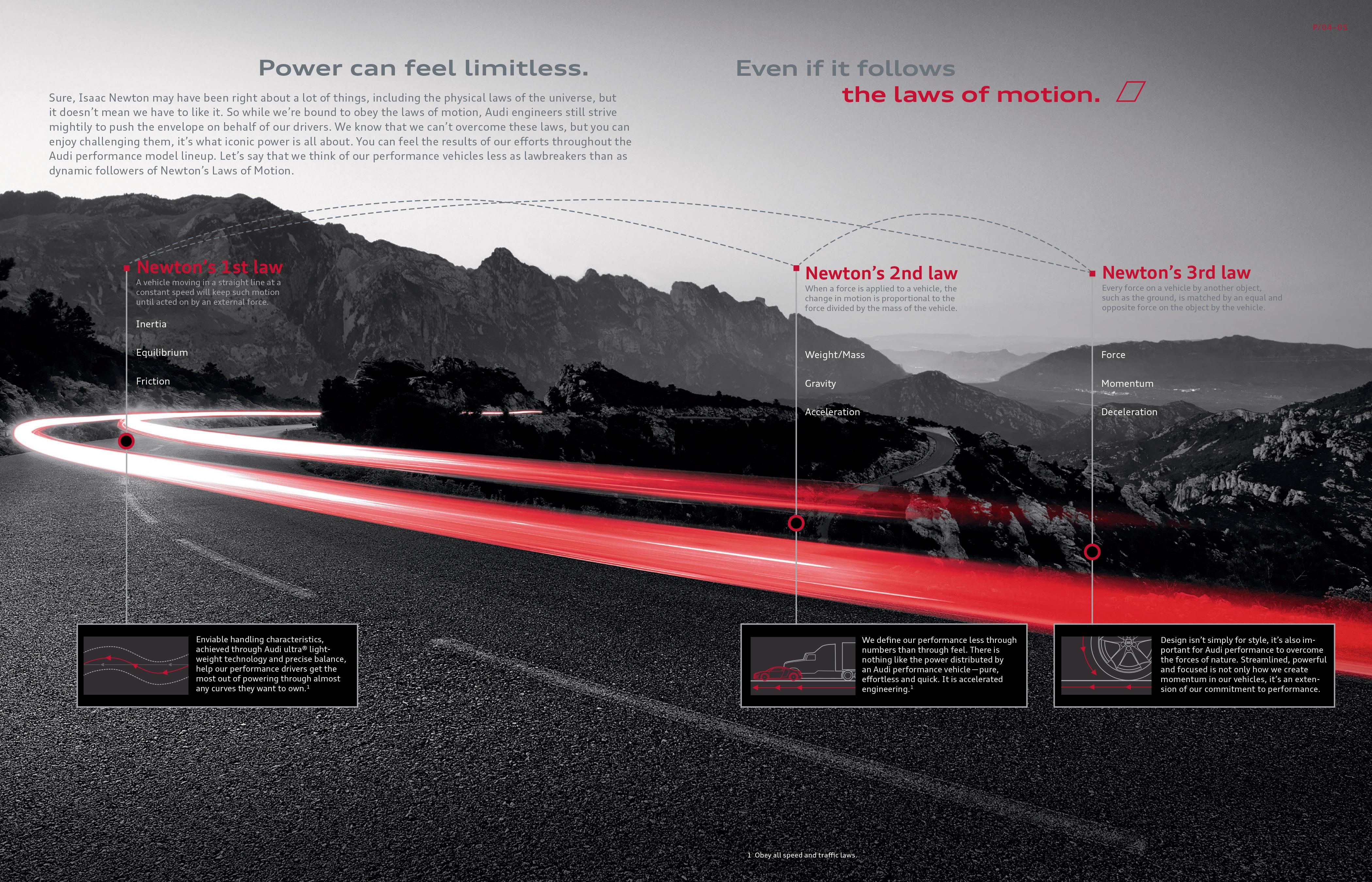 Audi MY14 Sports Brochure Graphis – Sports Brochure