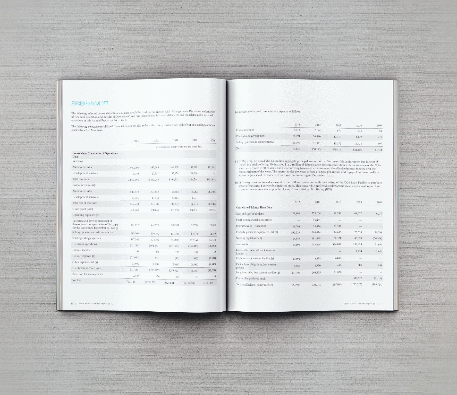 Tesla Motors Annual Report. 0. 1 ...