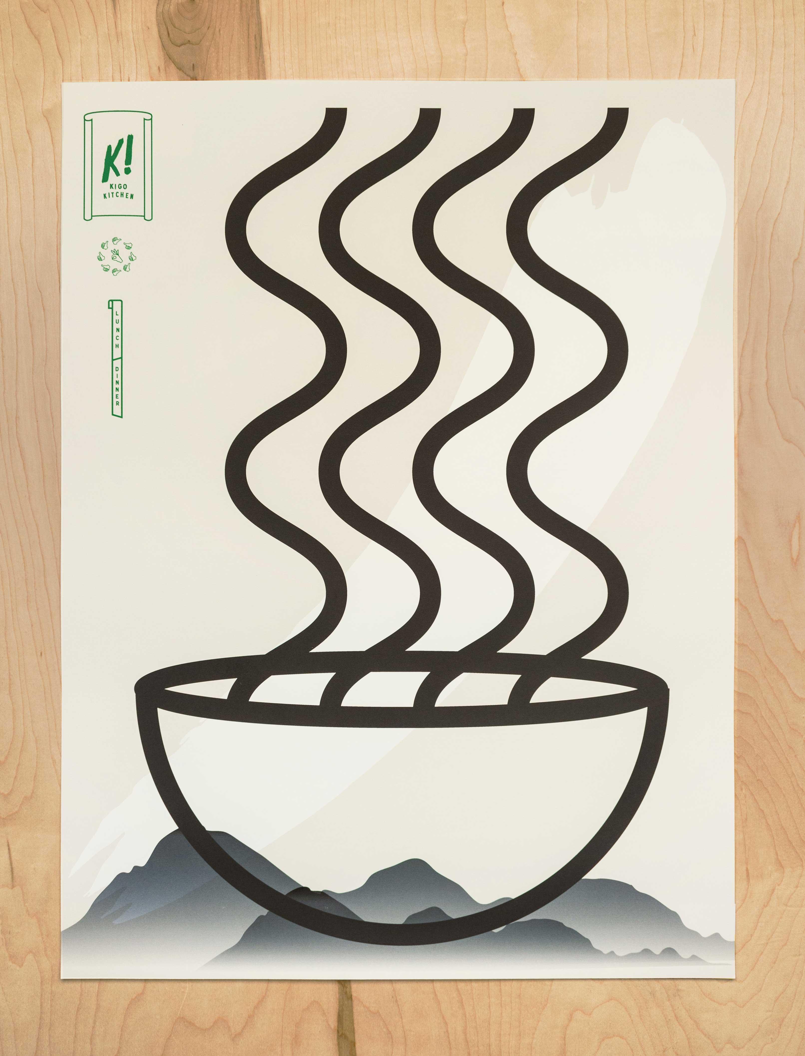 Kigo Kitchen Poster Series. 0. 1 ...
