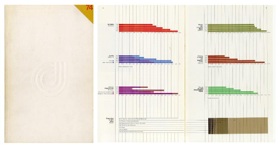 Winner Archives - Graphis